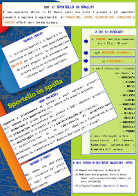 Sportello_in_Spalla